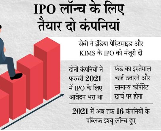सेबी ने दो कंपनियों को IPO लॉन्च की दी मंजूरी